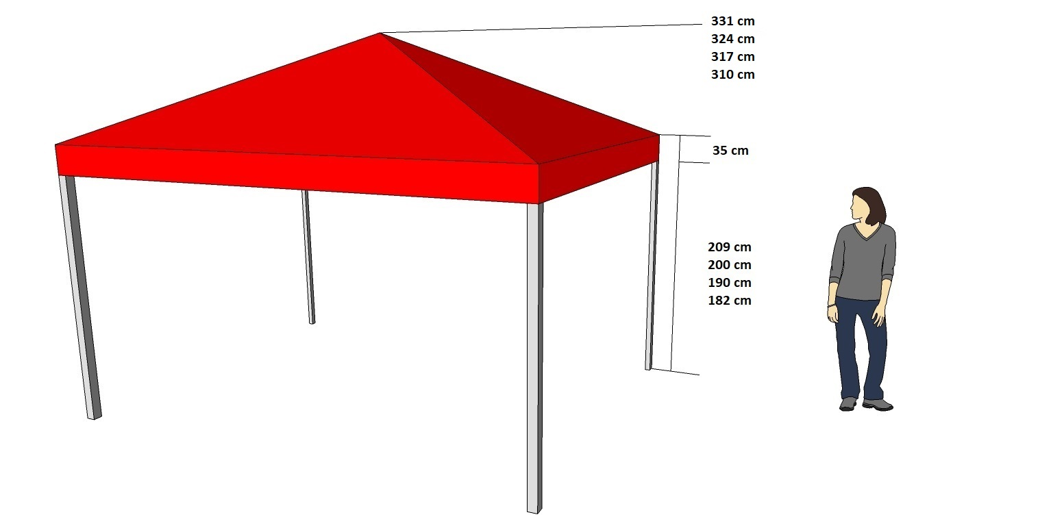 ABHQModel stanu 2x2,3x3 NOVY (1)